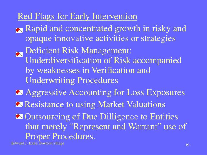 Red Flags for Early Intervention