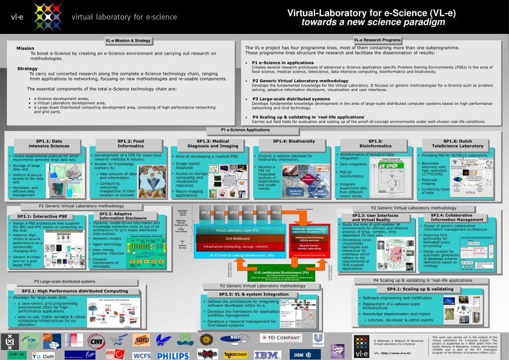 Virtual-Laboratory for e-Science (VL-e)