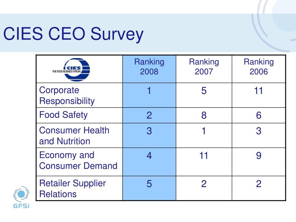 CIES CEO Survey