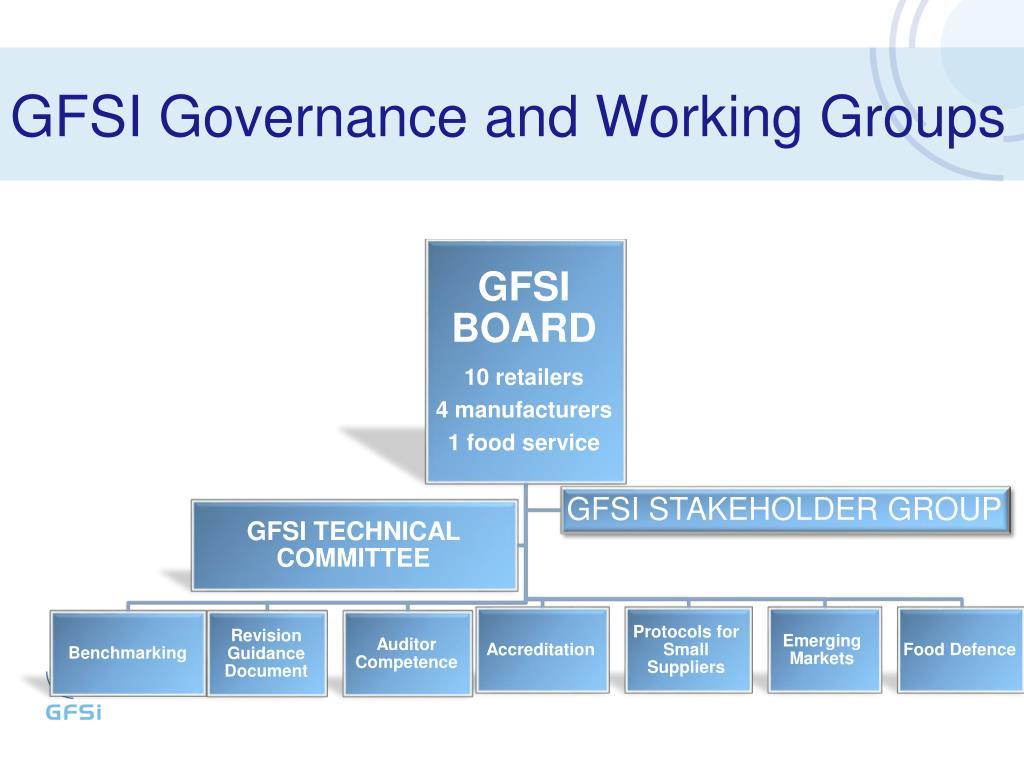 GFSI Governance and Working Groups