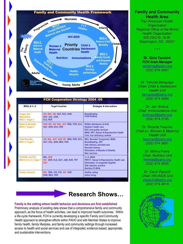 Family and Community Health Framework
