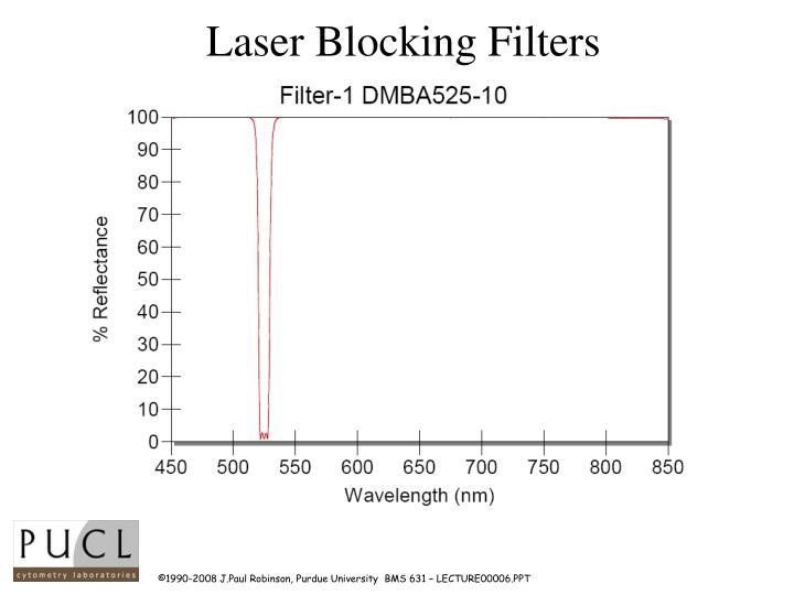 Laser Blocking Filters