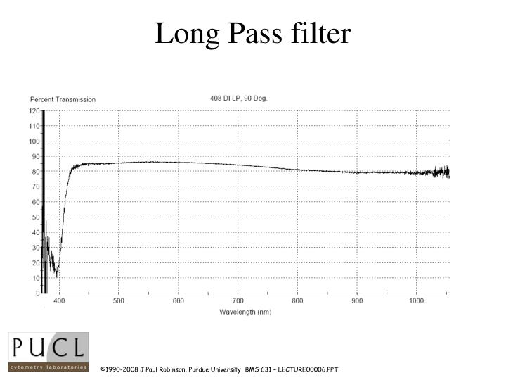 Long Pass filter