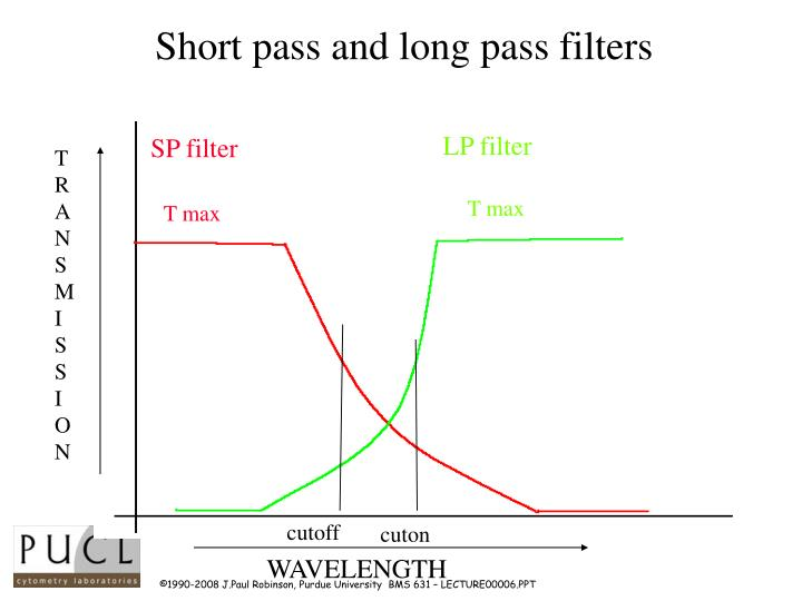 Short pass and long pass filters