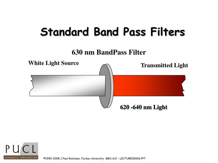 Standard Band Pass Filters