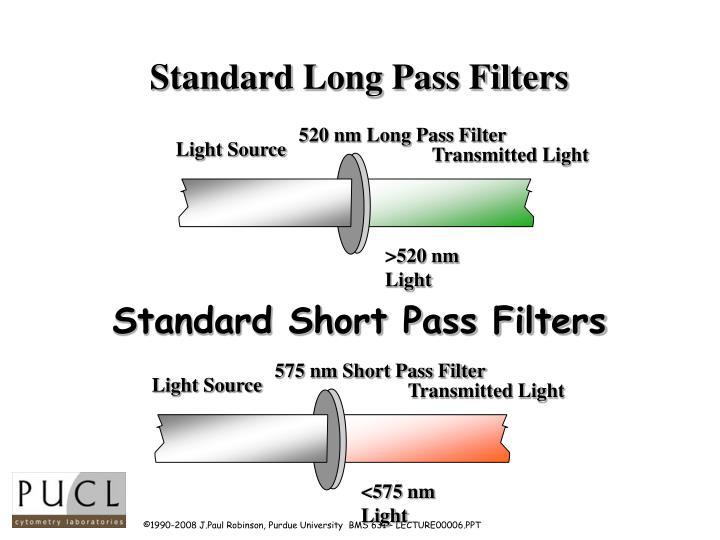 Standard Long Pass Filters