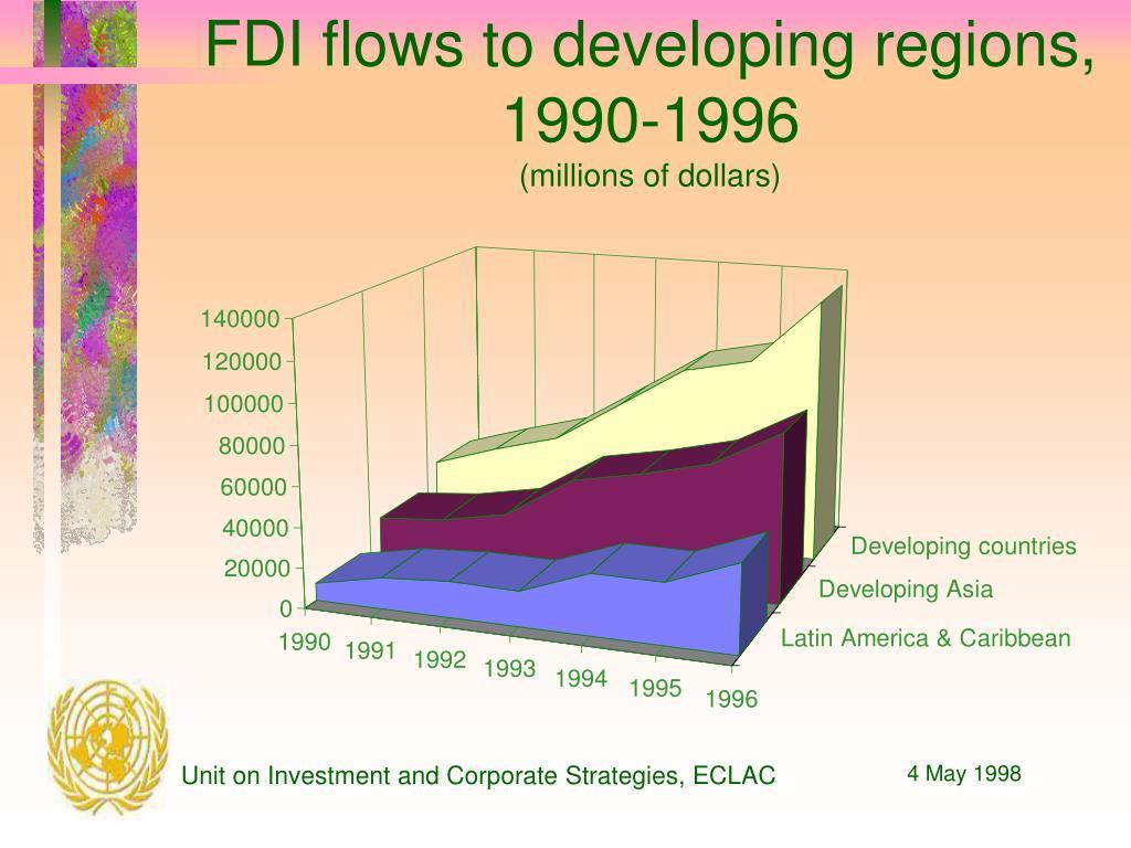 FDI flows to developing regions, 1990-1996