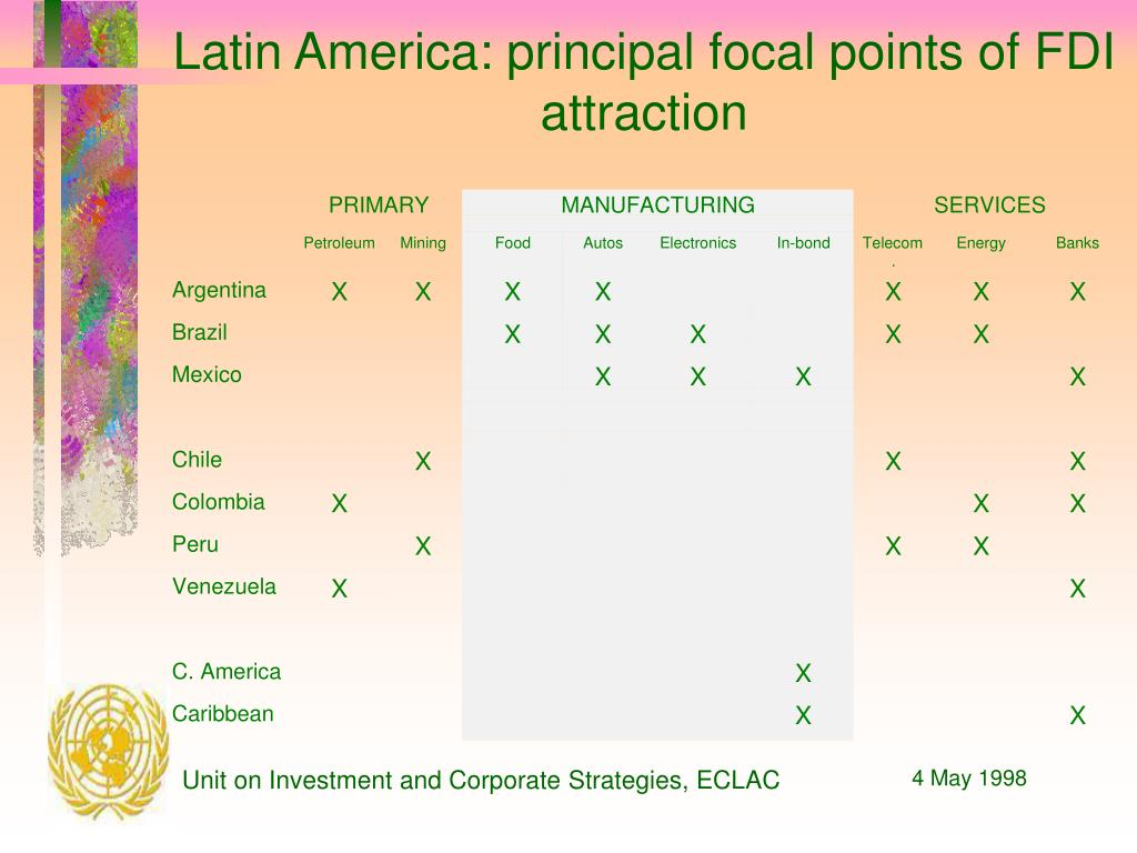 Latin America: principal focal points of FDI attraction