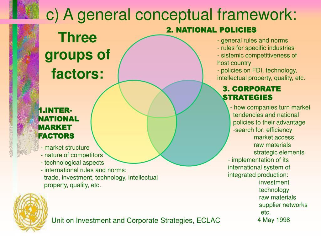 c) A general conceptual framework: