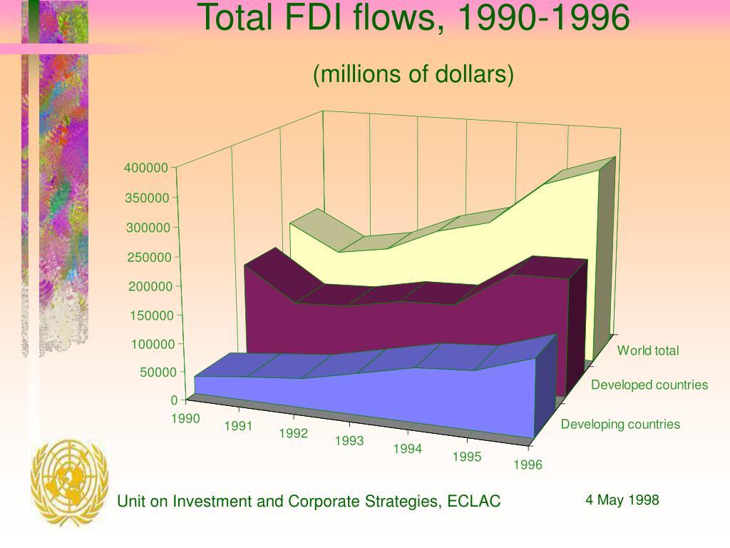 Total FDI flows, 1990-1996