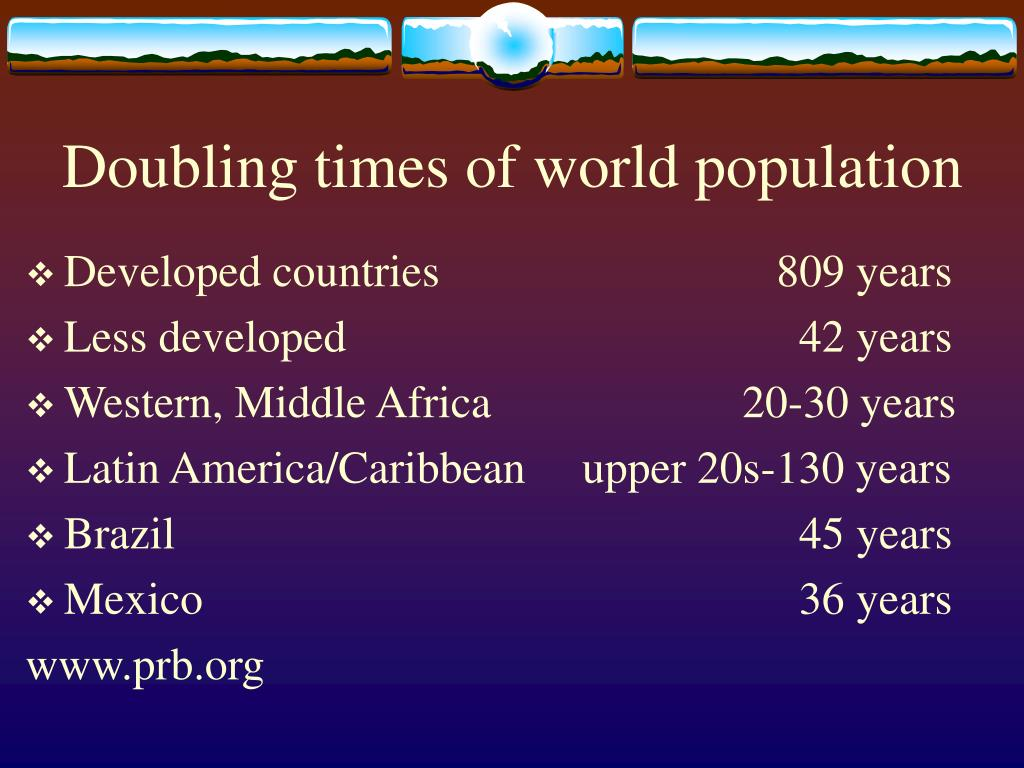 Doubling times of world population