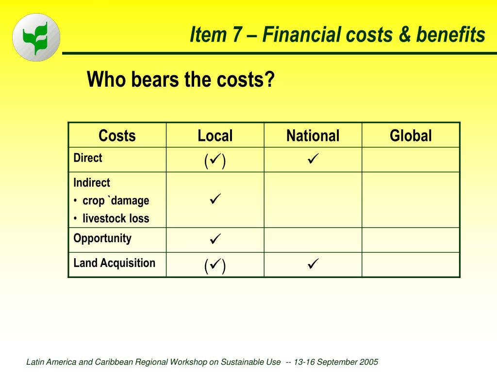 Who bears the costs?