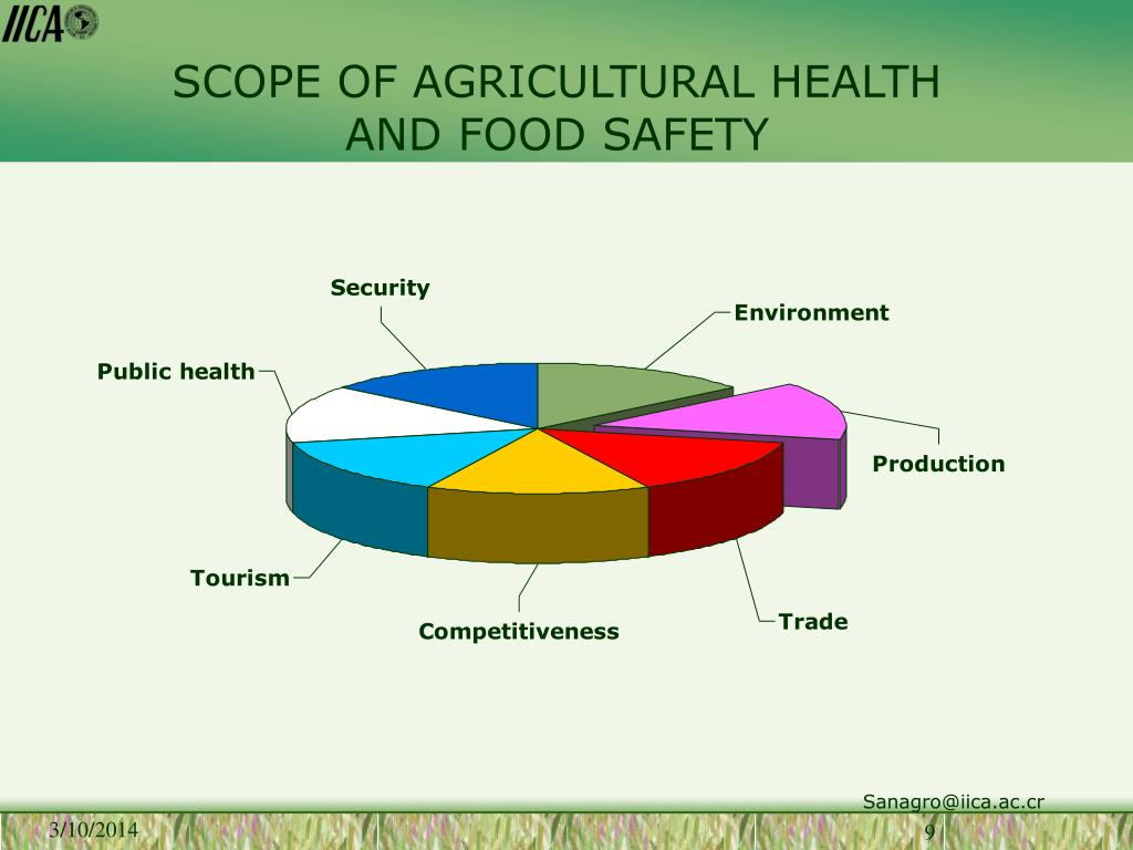 SCOPE OF AGRICULTURAL HEALTH