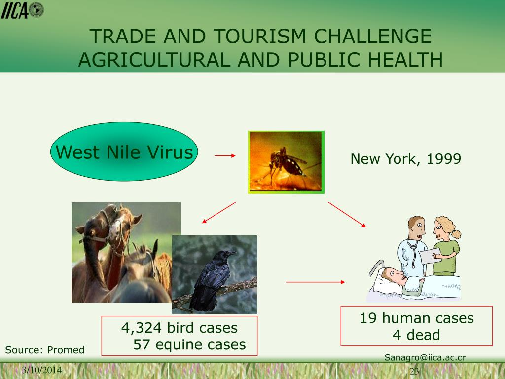 TRADE AND TOURISM CHALLENGE AGRICULTURAL AND PUBLIC HEALTH
