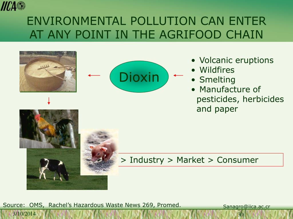 ENVIRONMENTAL POLLUTION CAN ENTER AT ANY POINT IN THE AGRIFOOD CHAIN