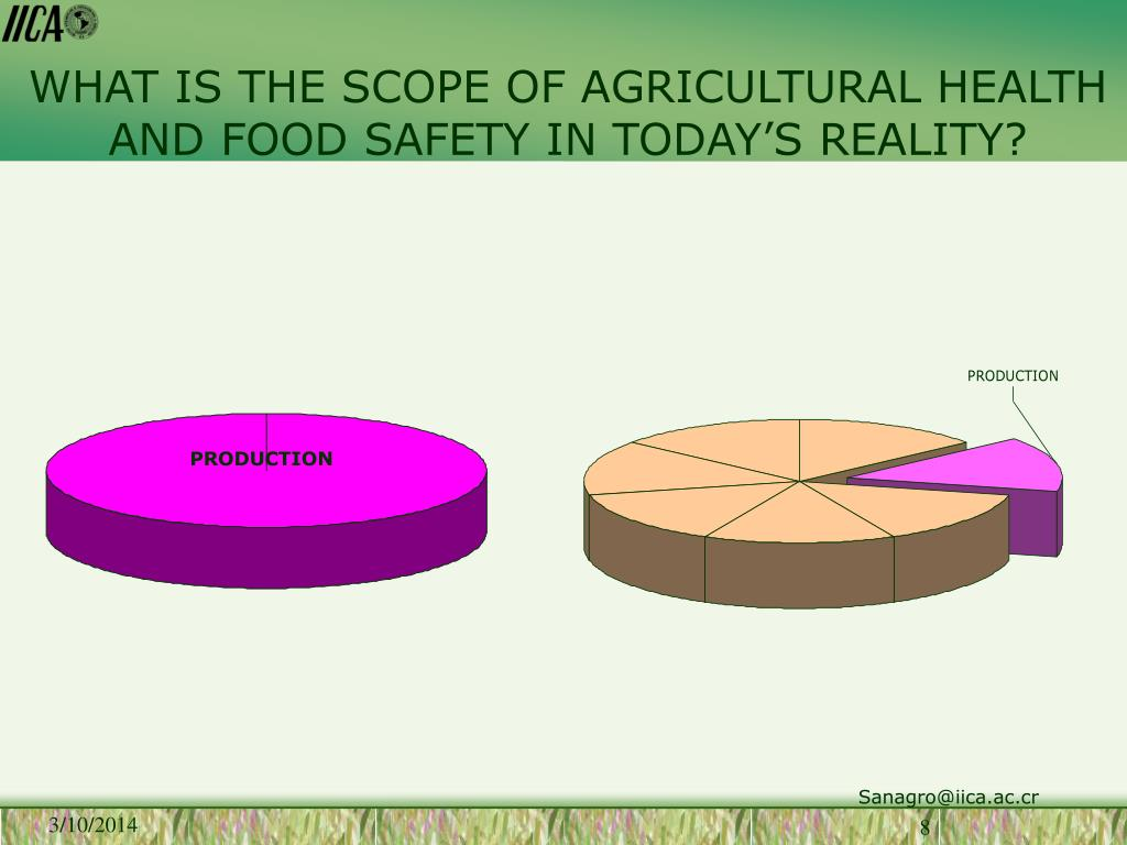WHAT IS THE SCOPE OF AGRICULTURAL HEALTH AND FOOD SAFETY IN TODAY'S REALITY?