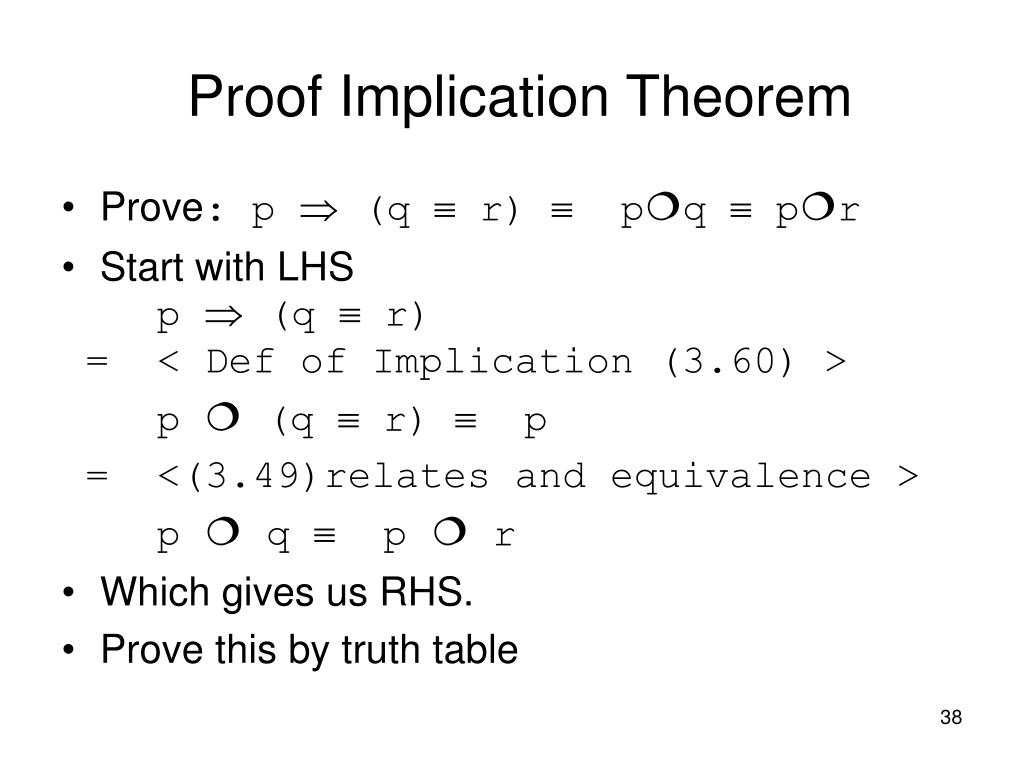 Proof Implication Theorem
