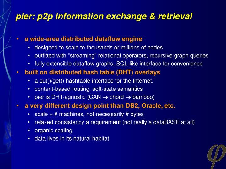 pier: p2p information exchange & retrieval