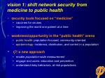 vision 1 shift network security from medicine to public health