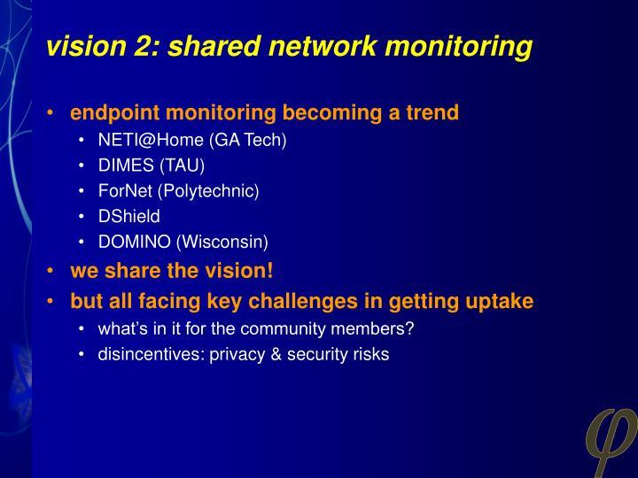 vision 2: shared network monitoring