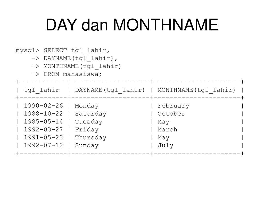DAY dan MONTHNAME