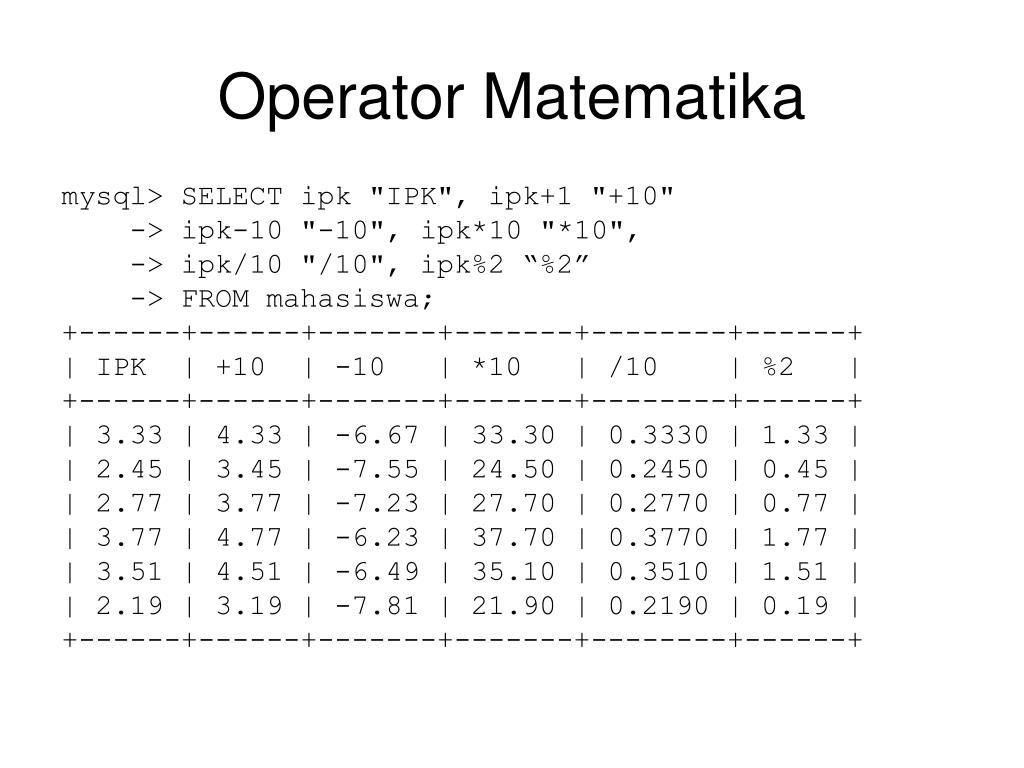 Operator Matematika