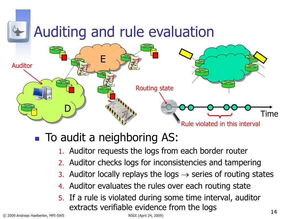 Auditing and rule evaluation