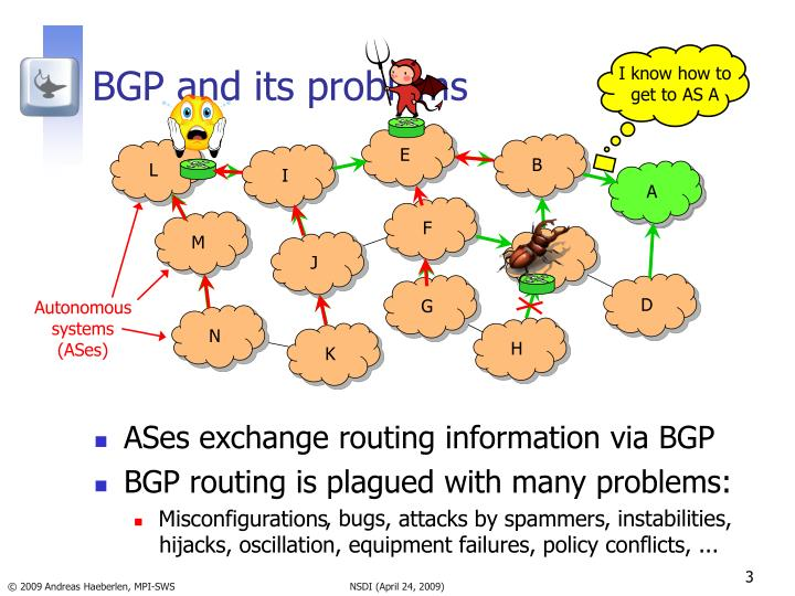 Bgp and its problems