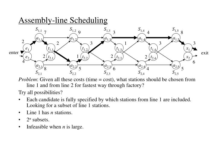 Assembly-line Scheduling
