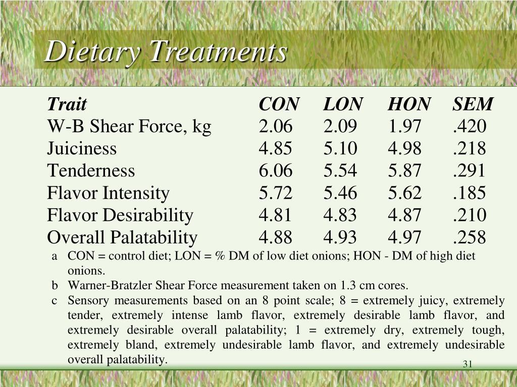 Dietary Treatments