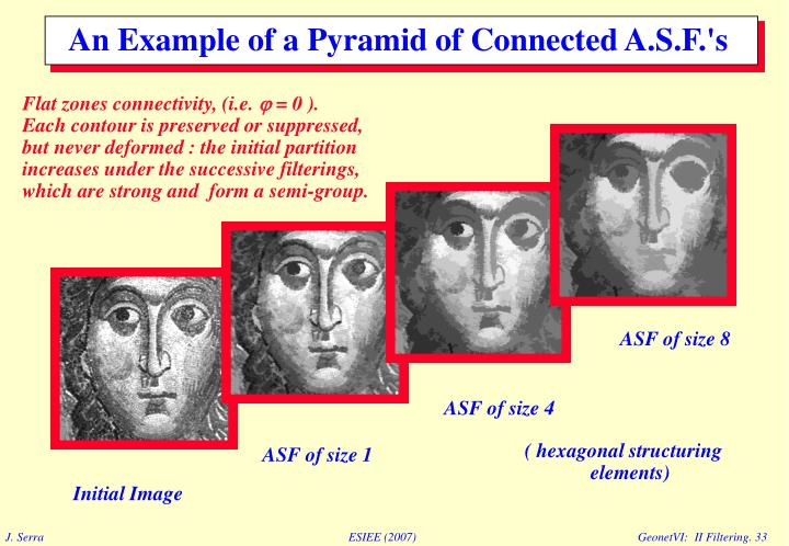 An Example of a Pyramid of Connected A.S.F.'s