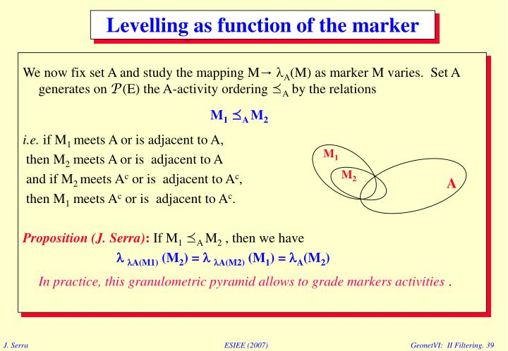 We now fix set A and study the mapping M