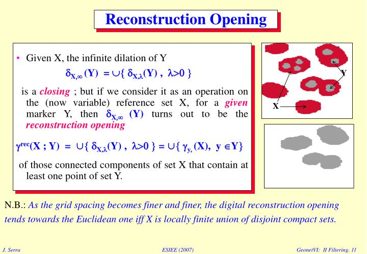 Reconstruction Opening