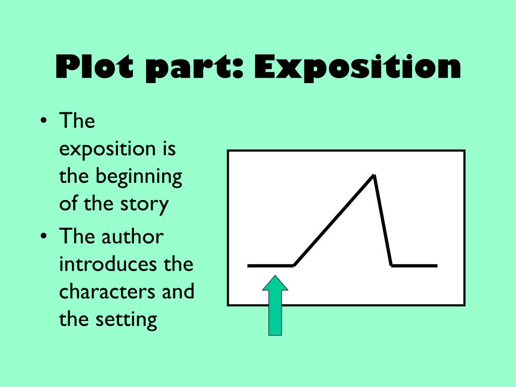 Plot part: Exposition