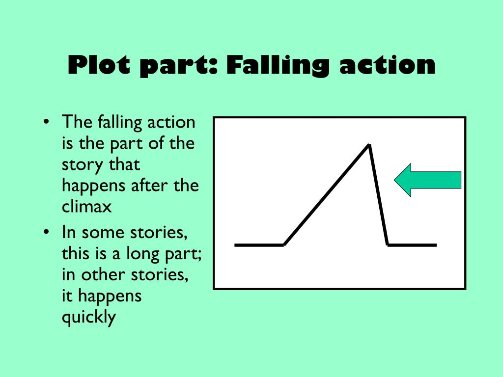 Plot part: Falling action