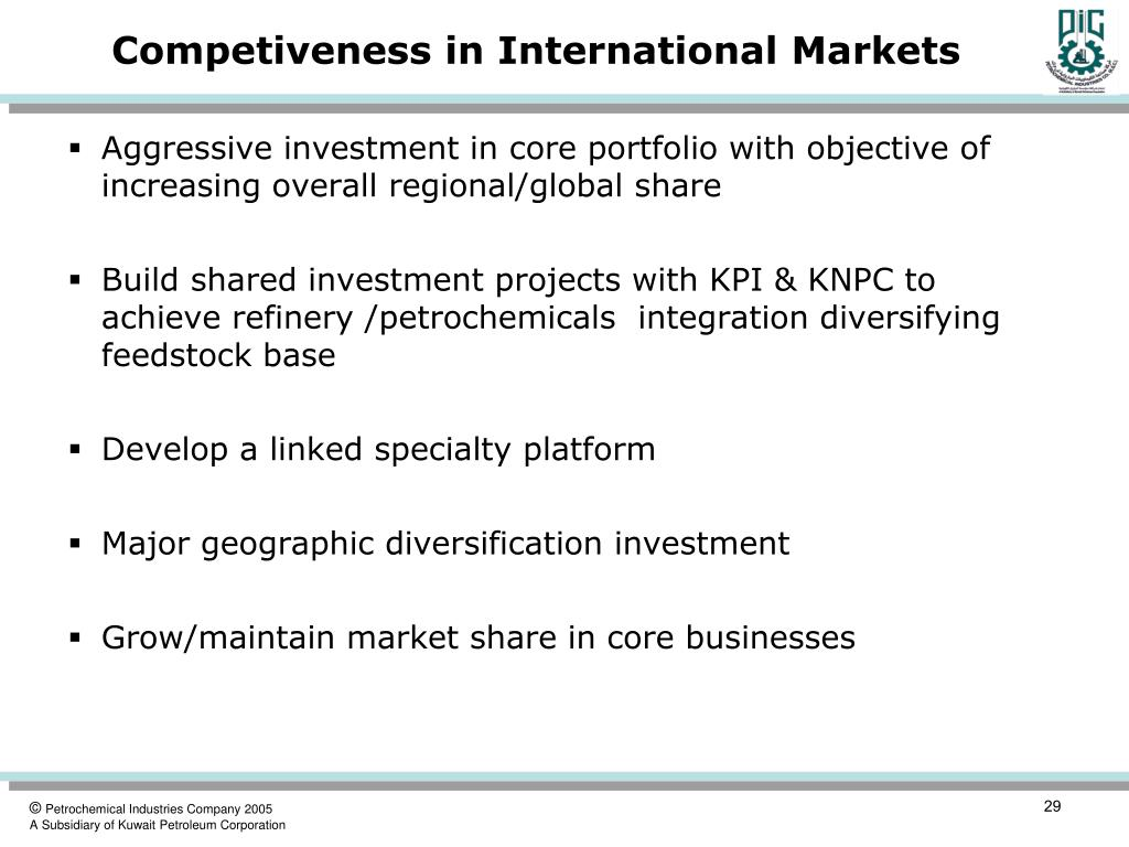 Competiveness in International Markets