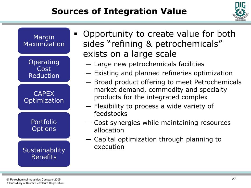 Sources of Integration Value