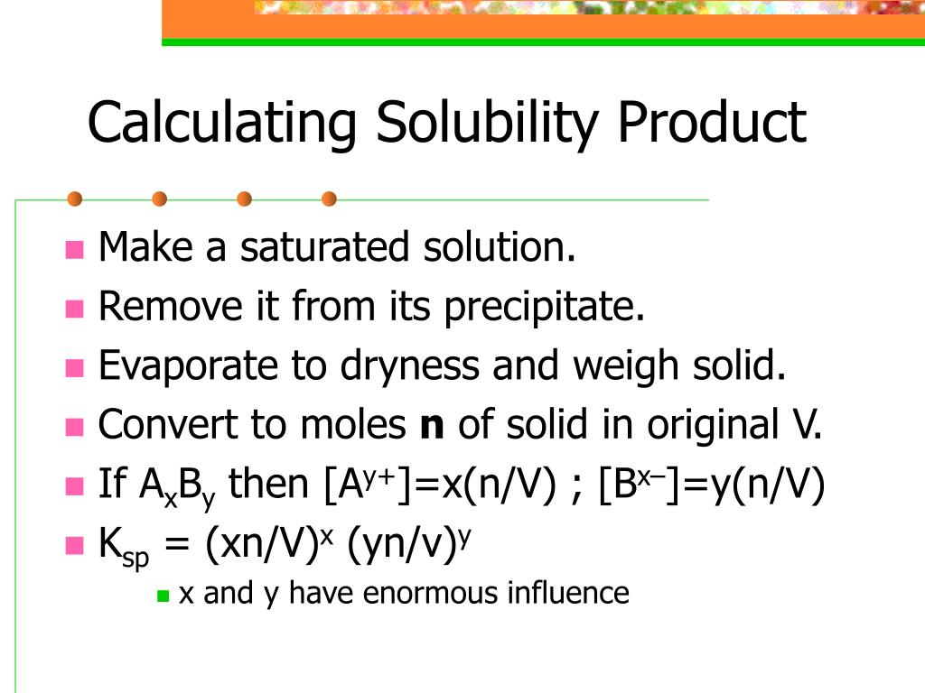 Calculating Solubility Product