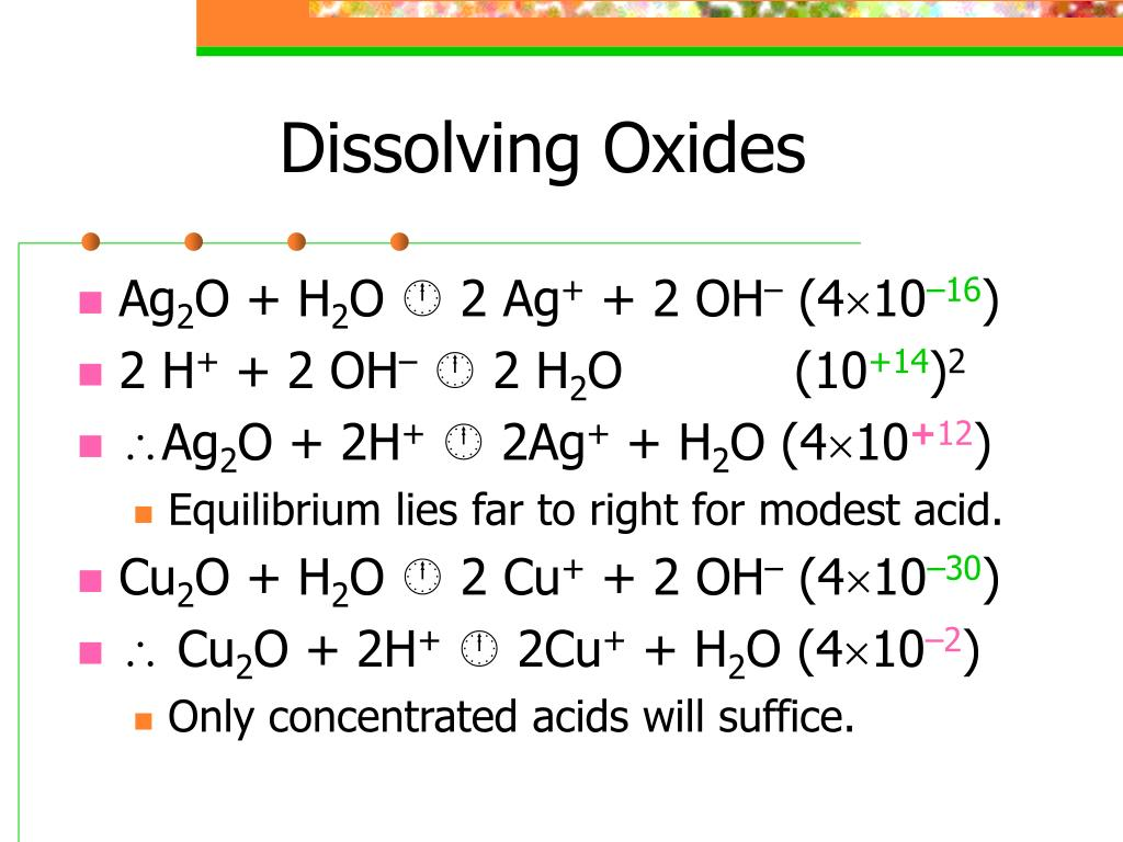 Dissolving Oxides