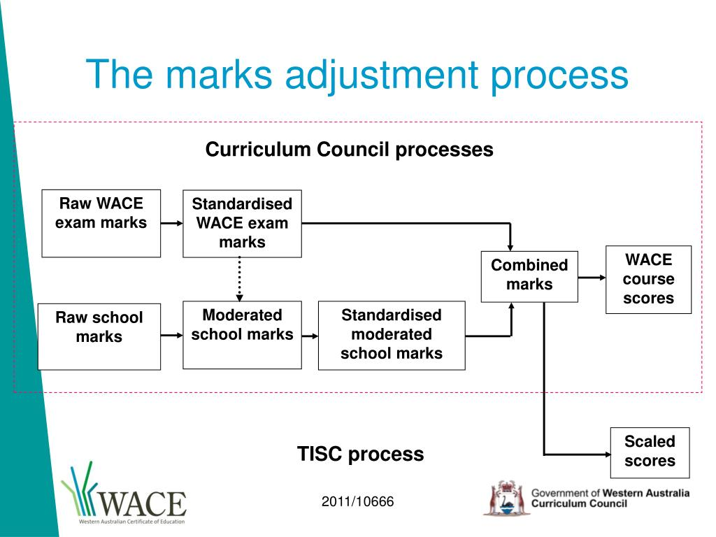 The marks adjustment process