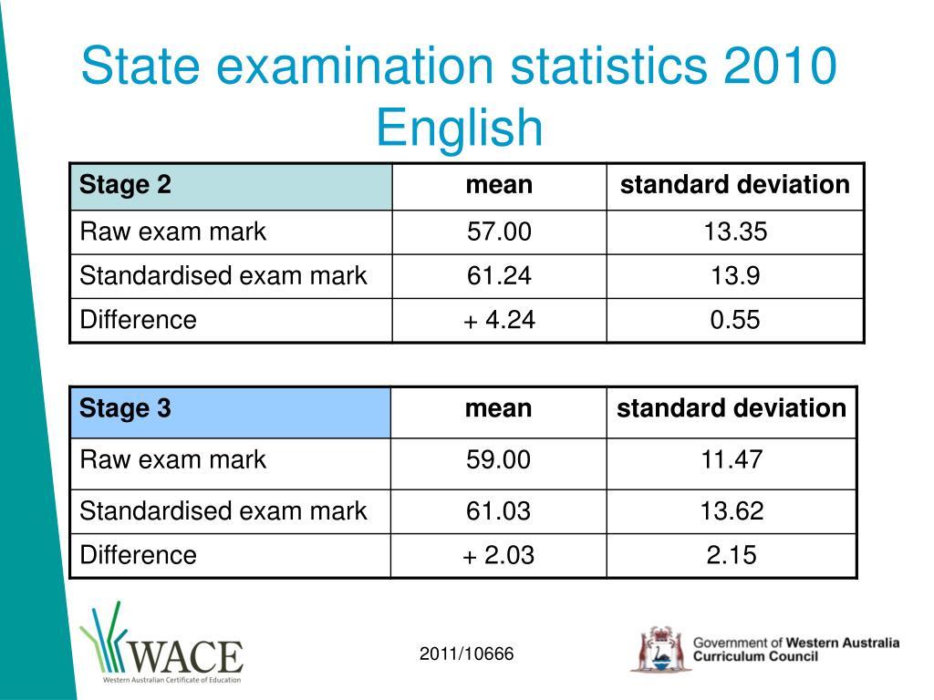 State examination statistics 2010