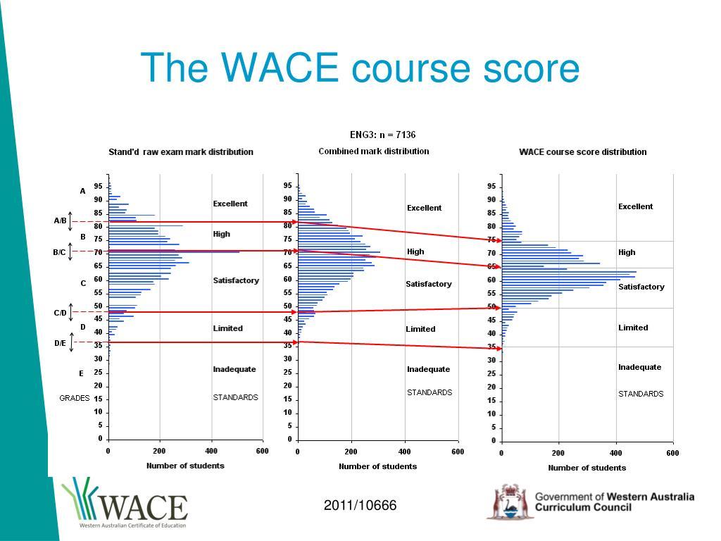 The WACE course score