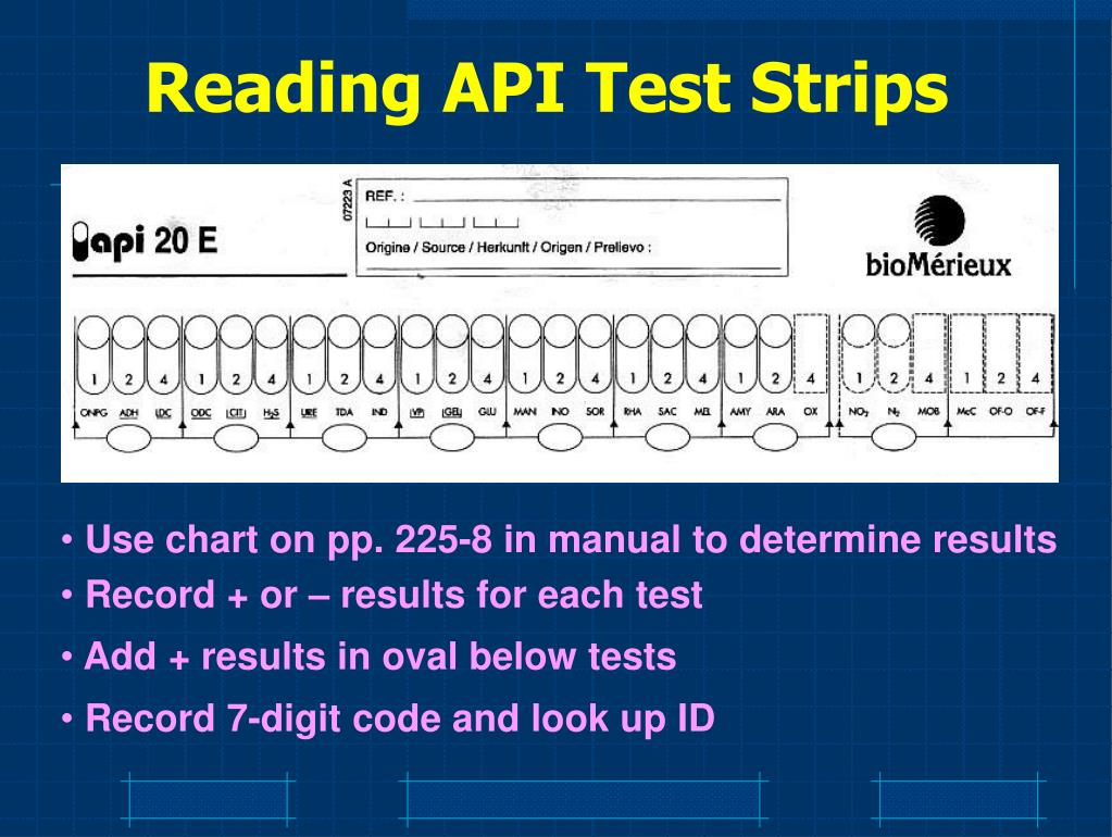 Reading API Test Strips
