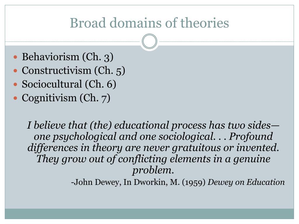 behaviorism cognitivism and constructivism essay