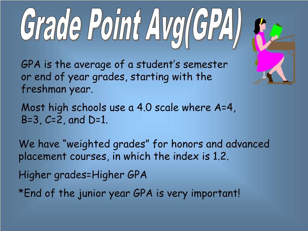 Grade Point Avg(GPA)