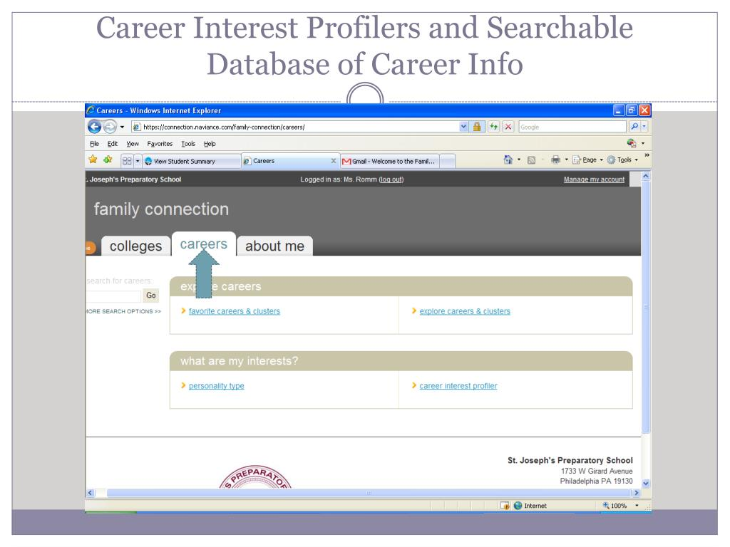Career Interest Profilers and Searchable Database of Career Info