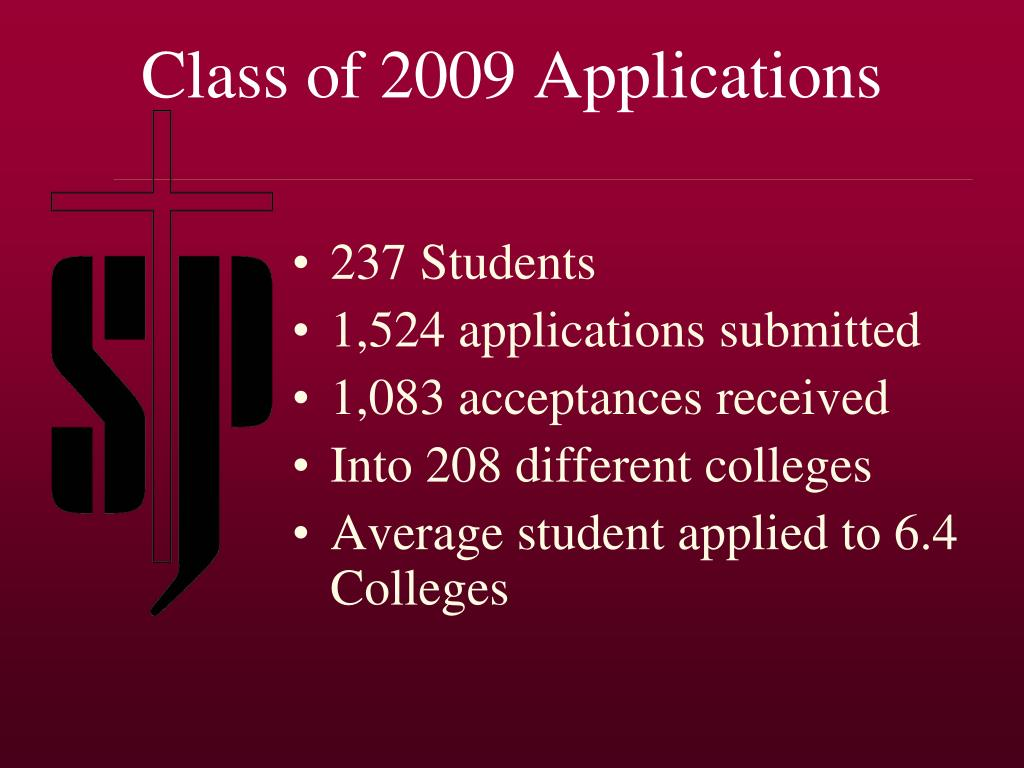 Class of 2009 Applications