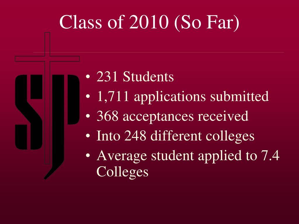 Class of 2010 (So Far)