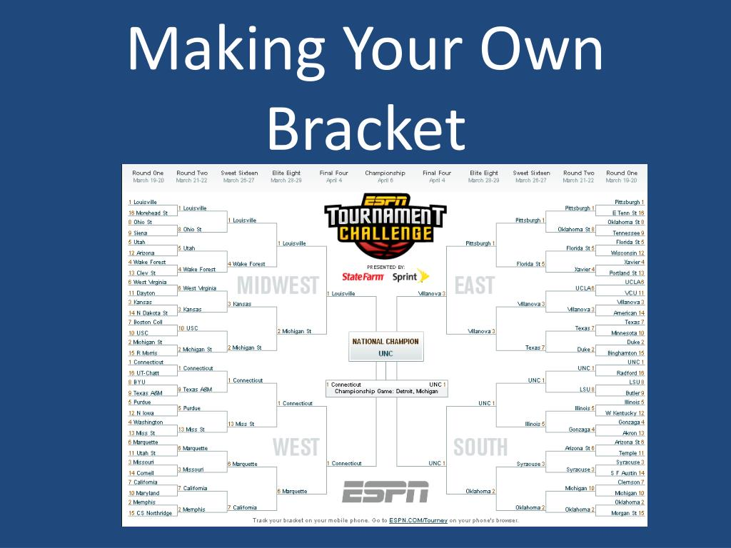 Making Your Own Bracket