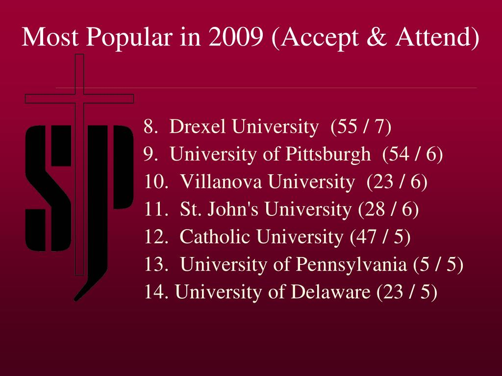 Most Popular in 2009 (Accept & Attend)